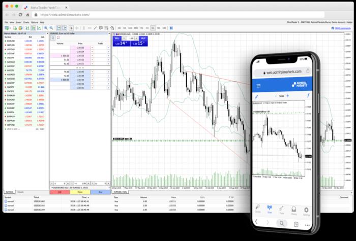 Plataforma web y móvil de Admiral Markets